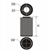 Sportovní filtr Green MERCEDES A CLASSE (W168) CDI 160  výkon 44kW (60hp) typ motoru OM 668 941 rok výroby 99-01